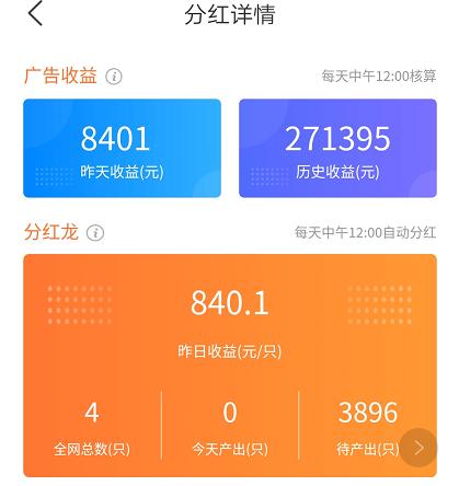 恐龙有钱2019年12月18日分红龙分红详情.png