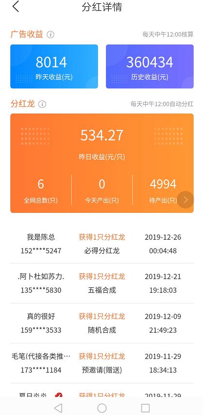 恐龙有钱2019年12月29日分红详情